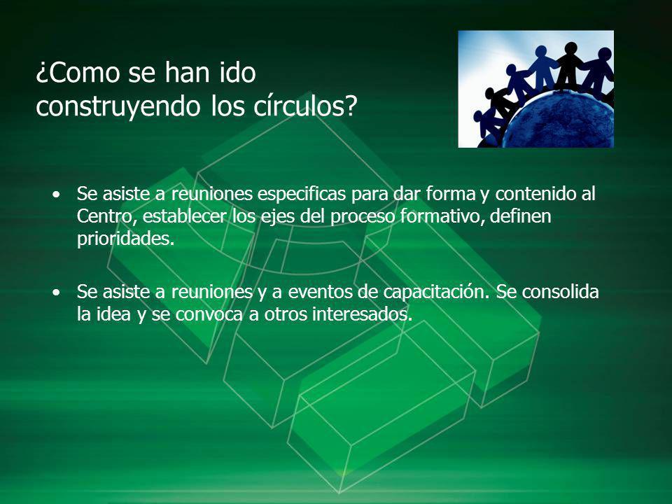 ¿Como se han ido construyendo los círculos