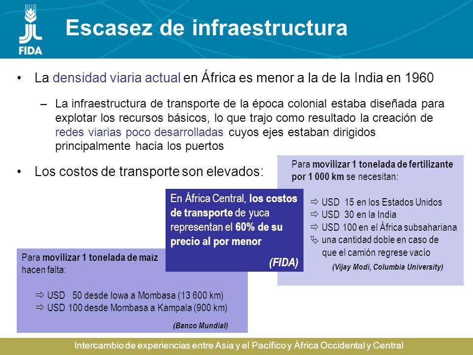 Escasez de infraestructura