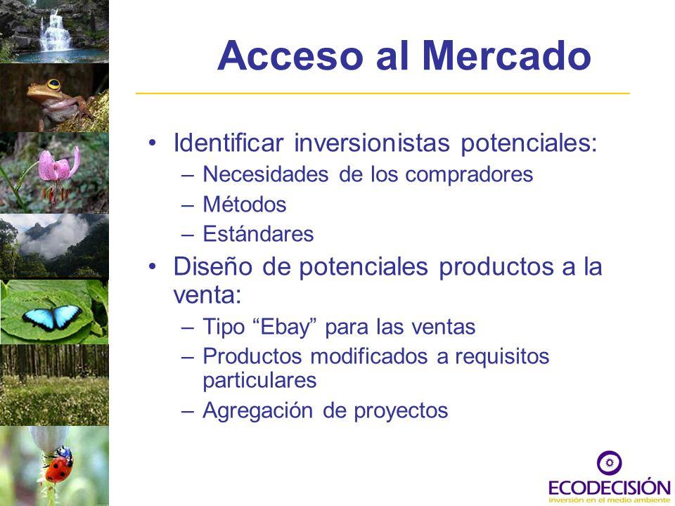 Acceso al Mercado Identificar inversionistas potenciales:
