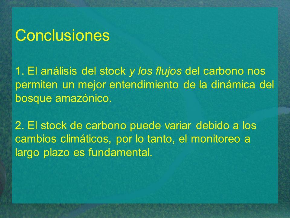 Conclusiones 1.