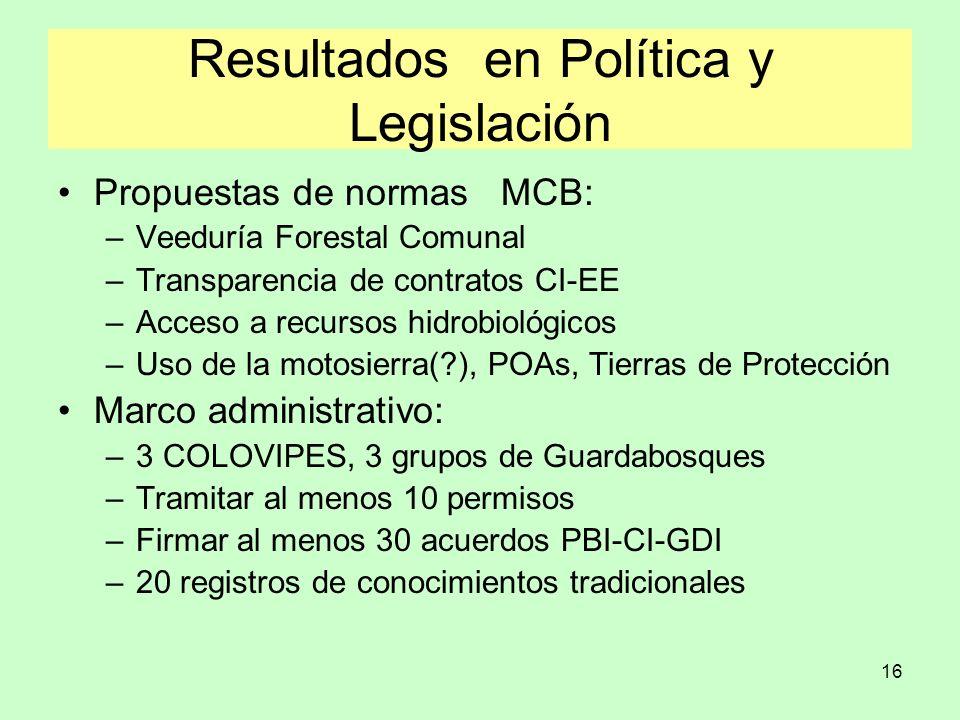 Resultados en Política y Legislación