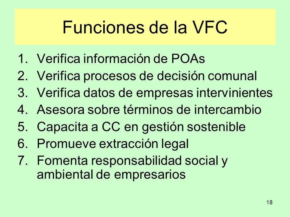 Funciones de la VFC Verifica información de POAs