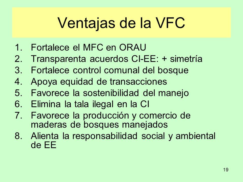 Ventajas de la VFC Fortalece el MFC en ORAU