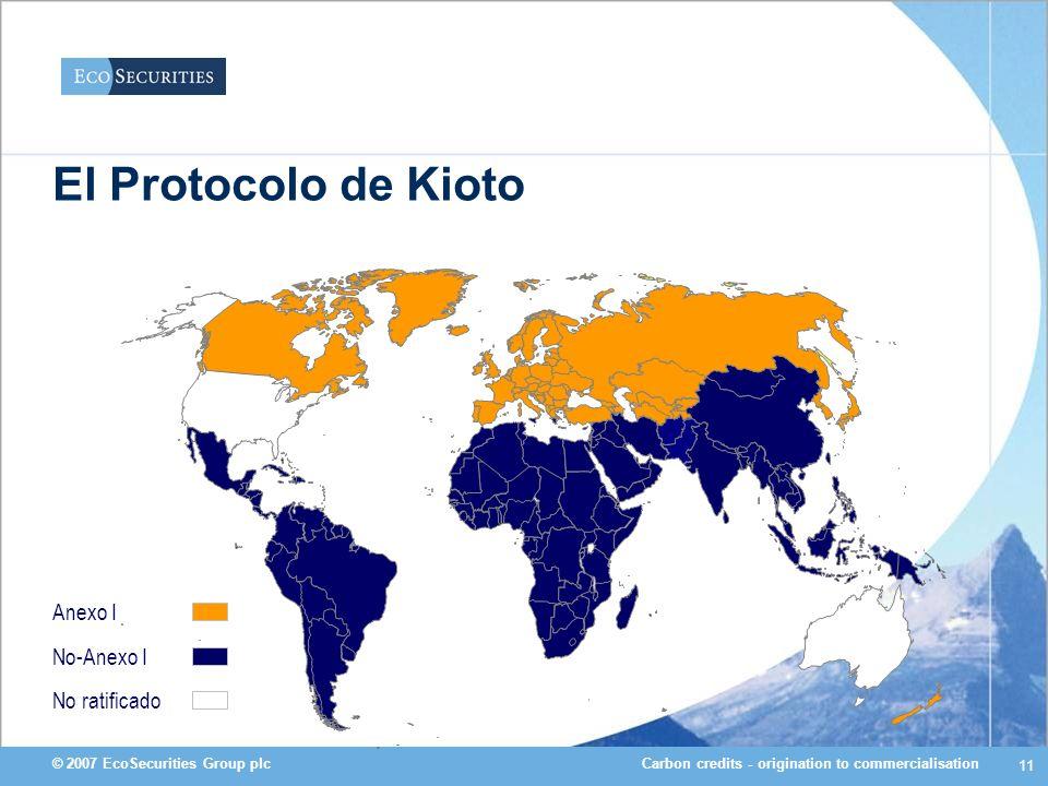 El Protocolo de Kioto Anexo I No-Anexo I No ratificado