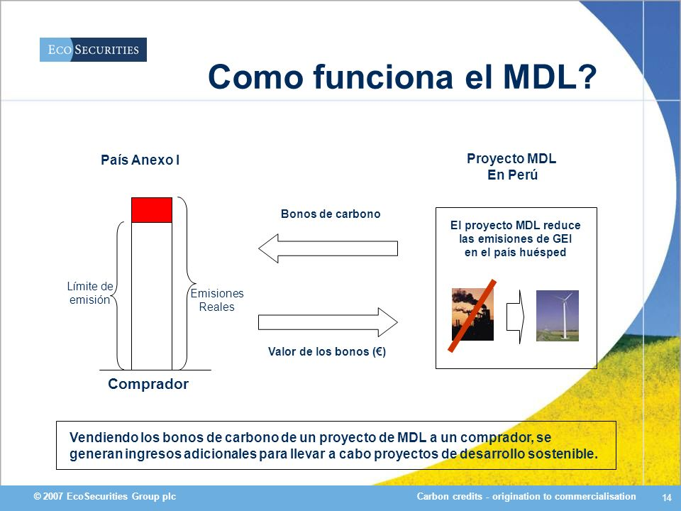 Como funciona el MDL Comprador País Anexo I Proyecto MDL En Perú