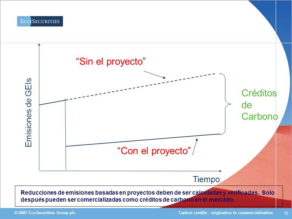 Sin el proyecto Créditos de Carbono Con el proyecto