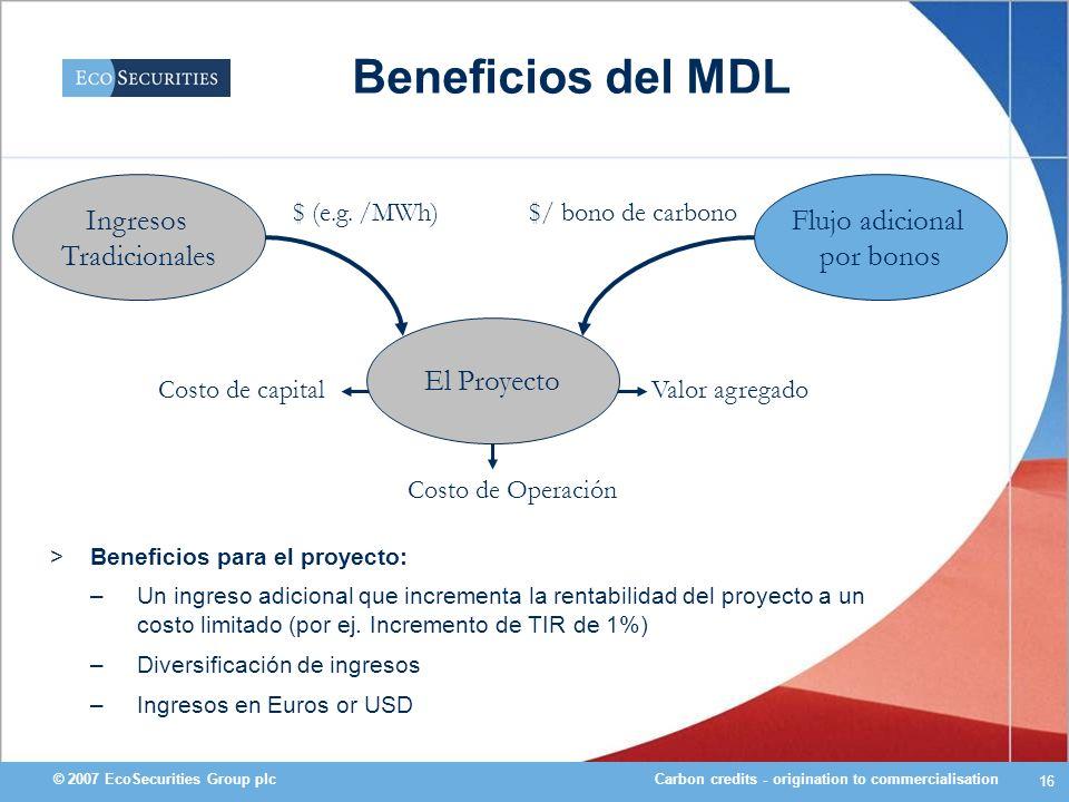 Beneficios del MDL Ingresos Tradicionales Flujo adicional por bonos