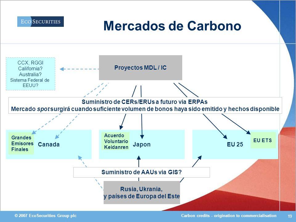 Mercados de Carbono Proyectos MDL / IC