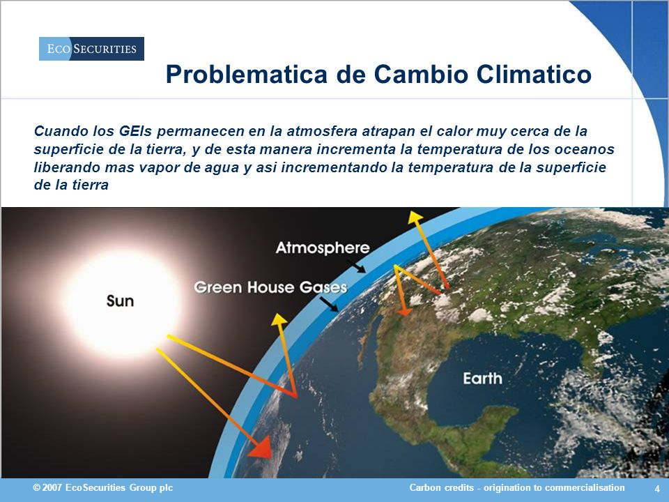 Problematica de Cambio Climatico
