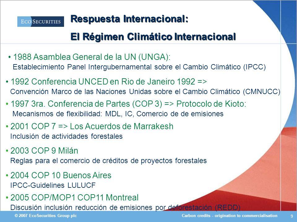Respuesta Internacional: El Régimen Climático Internacional