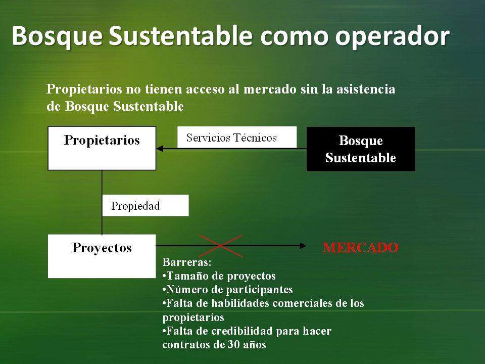 Bosque Sustentable como operador