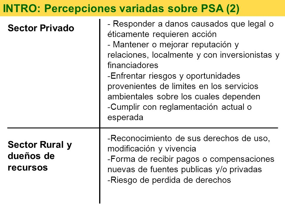 INTRO: Percepciones variadas sobre PSA (2)