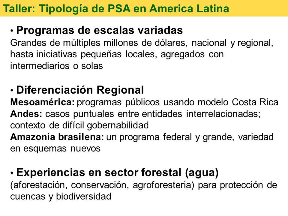 Taller: Tipología de PSA en America Latina