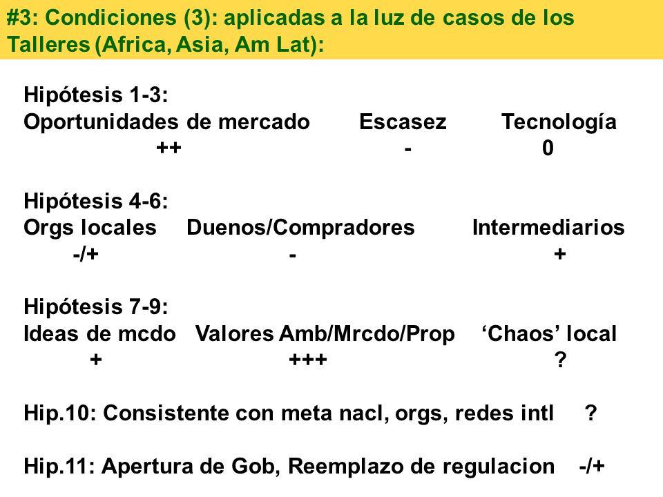 #3: Condiciones (3): aplicadas a la luz de casos de los Talleres (Africa, Asia, Am Lat):