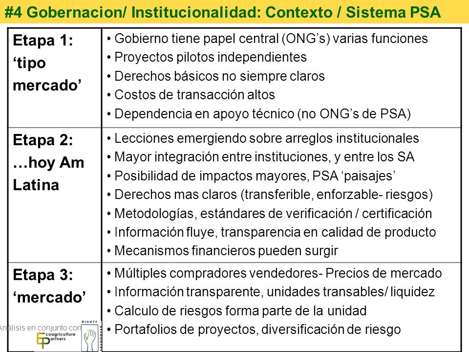 #4 Gobernacion/ Institucionalidad: Contexto / Sistema PSA Etapa 1: