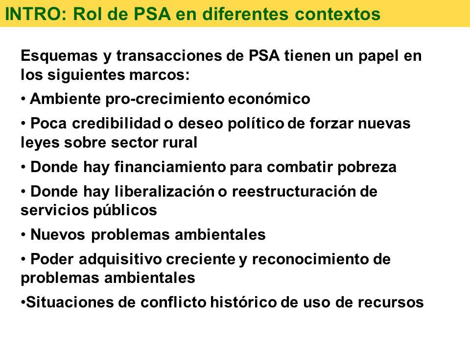 INTRO: Rol de PSA en diferentes contextos