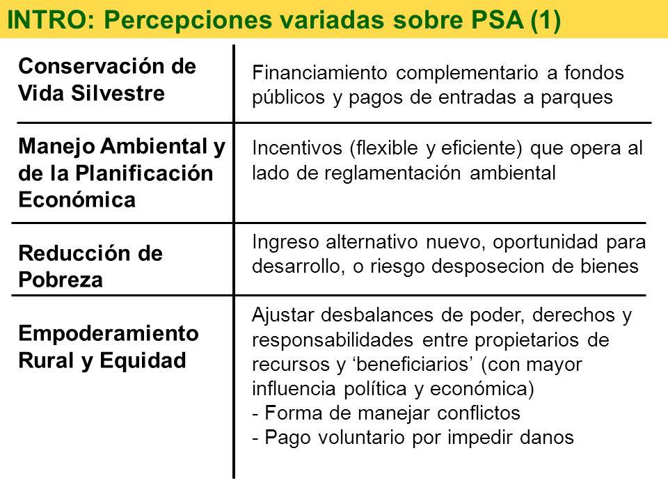 INTRO: Percepciones variadas sobre PSA (1)