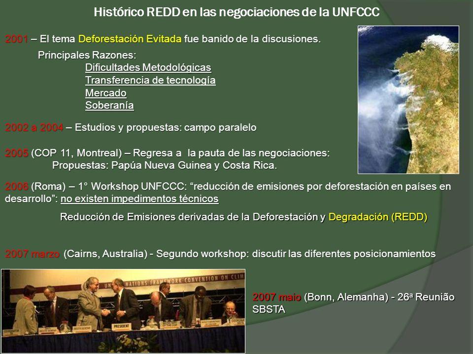 Histórico REDD en las negociaciones de la UNFCCC