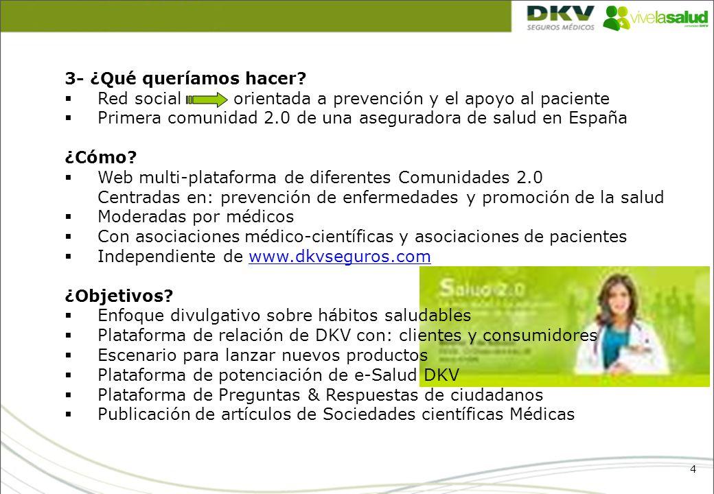 3- ¿Qué queríamos hacer Red social orientada a prevención y el apoyo al paciente.