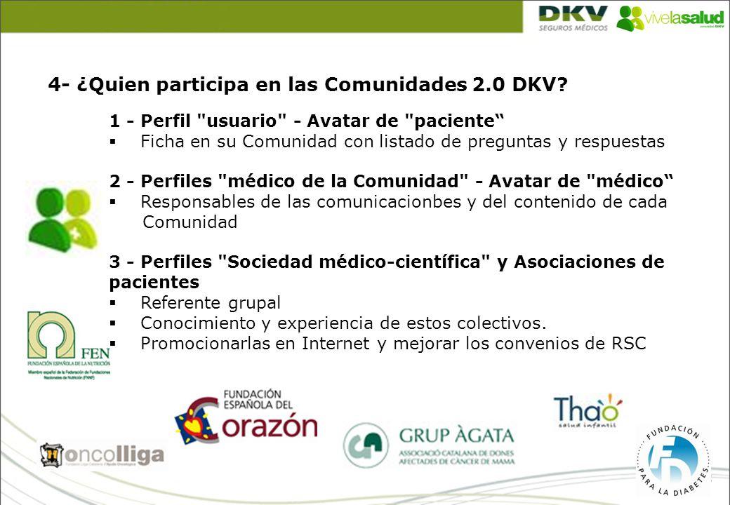 4- ¿Quien participa en las Comunidades 2.0 DKV