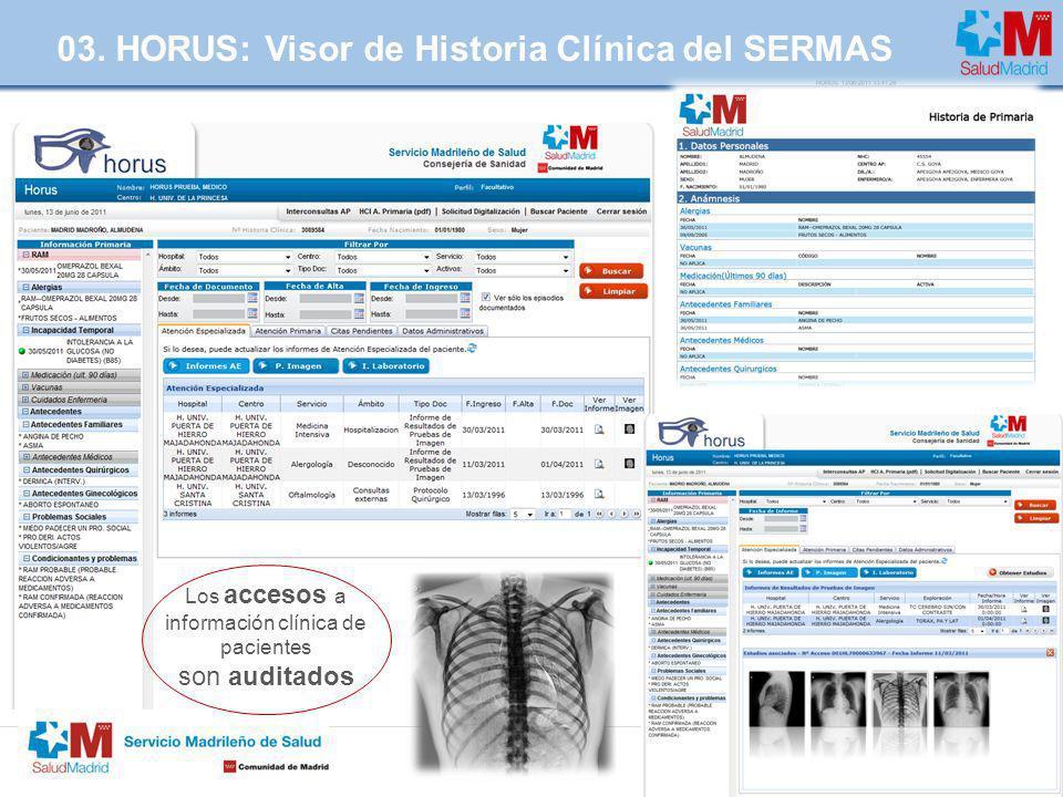 Los accesos a información clínica de pacientes