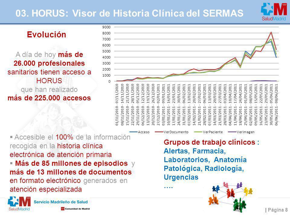 03. HORUS: Visor de Historia Clínica del SERMAS