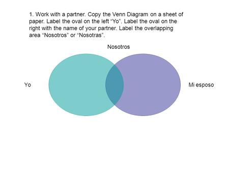 Yo Mi esposo Nosotros 1. Work with a partner. Copy the Venn Diagram on a sheet of paper. Label the oval on the left Yo. Label the oval on the right with.