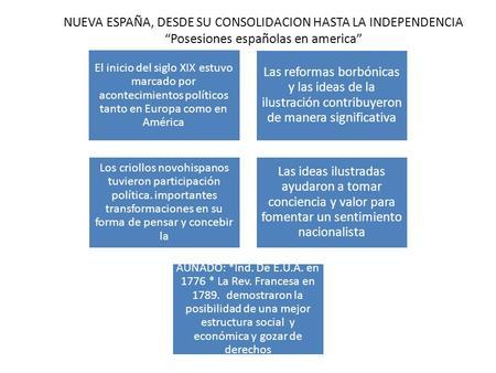 La Independencia De México Fue La Consecuencia De Un Proceso