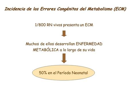 Incidencia de los Errores Congénitos del Metabolismo (ECM)