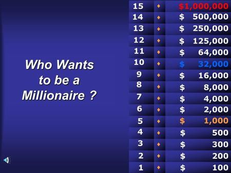 Who Wants to be a Millionaire ? $ 100 $ 200 $ 300 $ 500 $ 2,000 $ 1,000 $ 4,000 $ 8,000 $ 16,000 $ 32,000 $ 64,000 $ 125,000 $ 250,000 $ 500,000 $1,000,000.