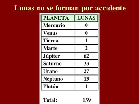 Lunas no se forman por accidente