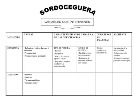 VARIABLES QUE INTERVIENEN