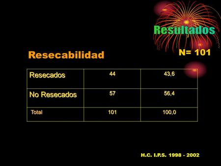 Resecados4443,6 No Resecados 5756,4 Total Total101100,0 Resecabilidad H.C. I.P.S. 1998 - 200237 N= 101.