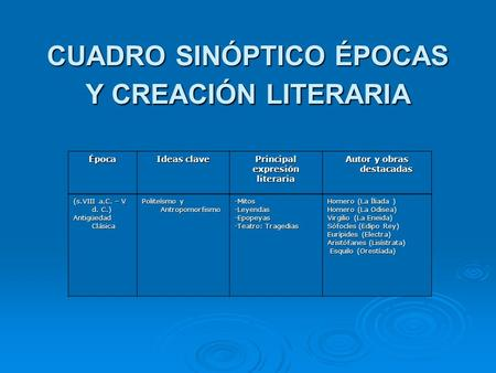 Generos Y Corrientes Literarias Ppt Video Online Descargar