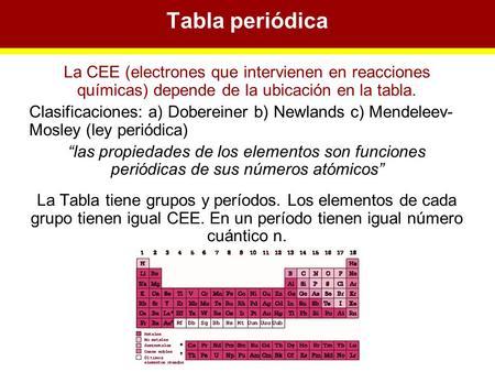 Qumica general tabla periodica ppt descargar tabla peridica la cee electrones que intervienen en reacciones qumicas depende de la ubicacin urtaz Image collections