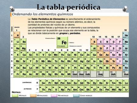 Tabla peridica ppt video online descargar la tabla peridica urtaz Image collections