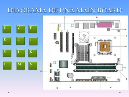 DIAGRAMA DE UNA MAIN BOARD