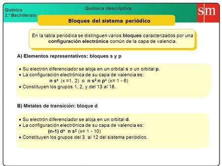 Tabla peridica ppt video online descargar tabla peridica bloques del sistema peridico urtaz Gallery
