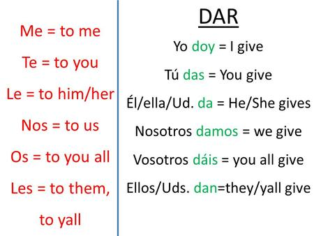 DAR Yo doy = I give Tú das = You give Él/ella/Ud. da = He/She gives