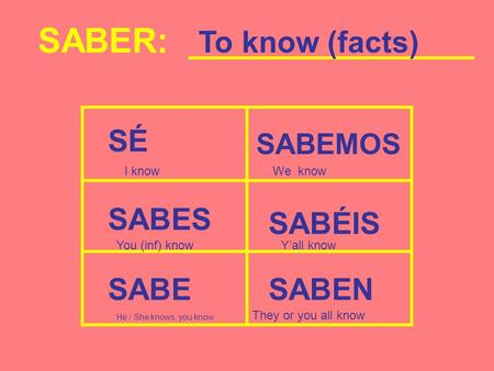 SABER: _______________ SABES SABE SABEMOS SABÉIS SABEN To know (facts) SÉ I know You (inf) know He / She knows, you know We know Yall know They or you.