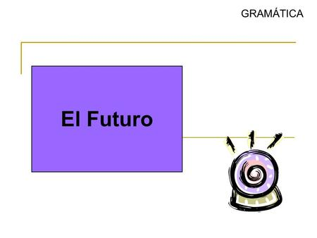GRAMÁTICA El Futuro. Yesterday we talked about two ways to talk about the future: Immediate Future ir a + infinitive True Future infinitive + ending Before.