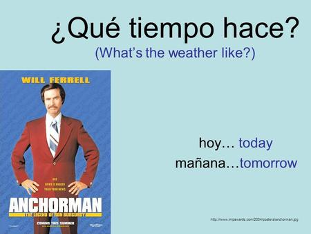 ¿Qué tiempo hace? (Whats the weather like?) hoy… today mañana…tomorrow
