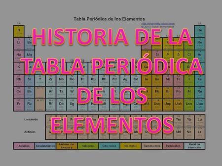 1 modulo ii tabla peridica i ppt descargar tabla peridica de los elementos berzelius 1814 proust 1815 hiptesis de proust estableci la hiptesis que en todos los elementos urtaz Choice Image