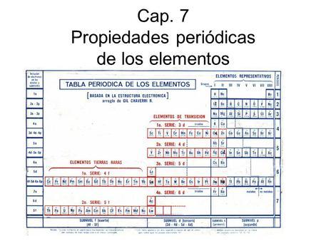 Cap 2 la tabla peridica y algunas propiedades atmicas qumica tabla peridica y propiedades peridicas cap 7 propiedades peridicas de los elementos urtaz Image collections