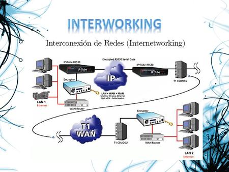 Interworking.