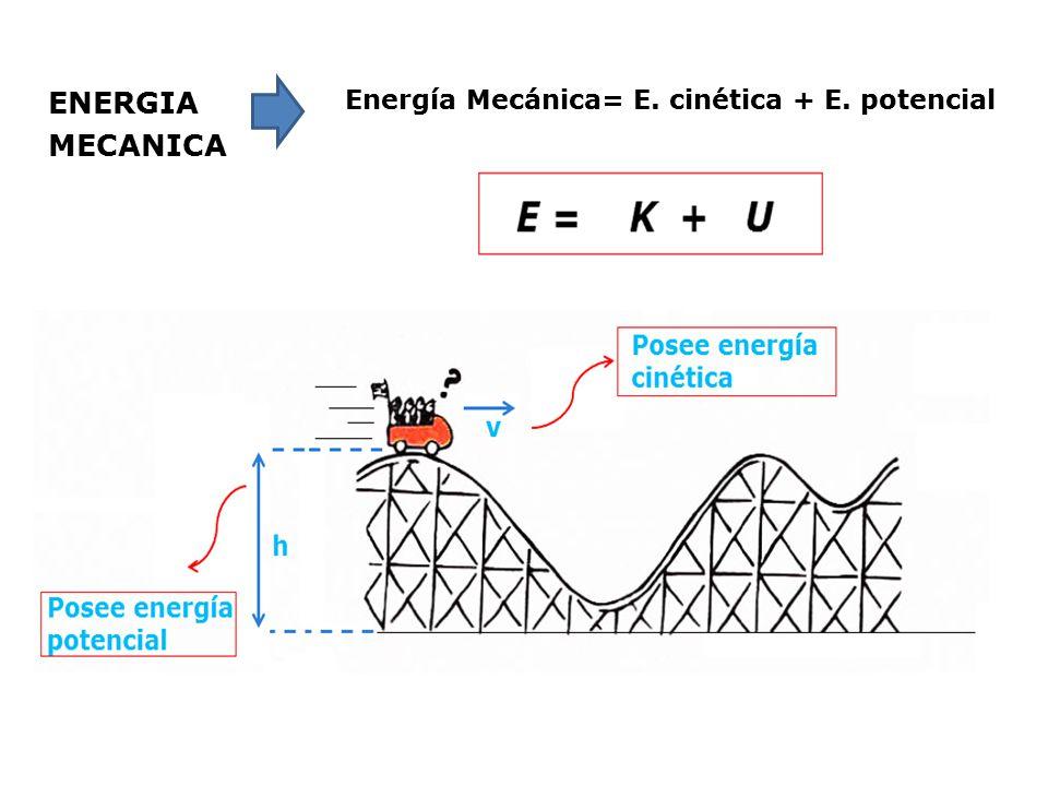 Energia Mecanica Energía Mecánica E Cinética E Potencial Ppt Video Online Descargar