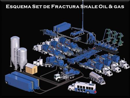 Esquema Set de Fractura Shale Oil & gas.
