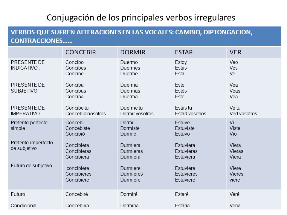 conjugacion del verbo tudni