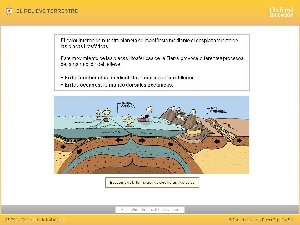 Esquema De La Formación De Cordilleras Y Dorsales Ppt Video Online Descargar