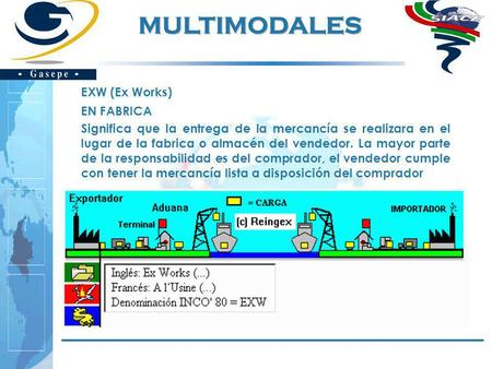MULTIMODALES EXW (Ex Works) EN FABRICA